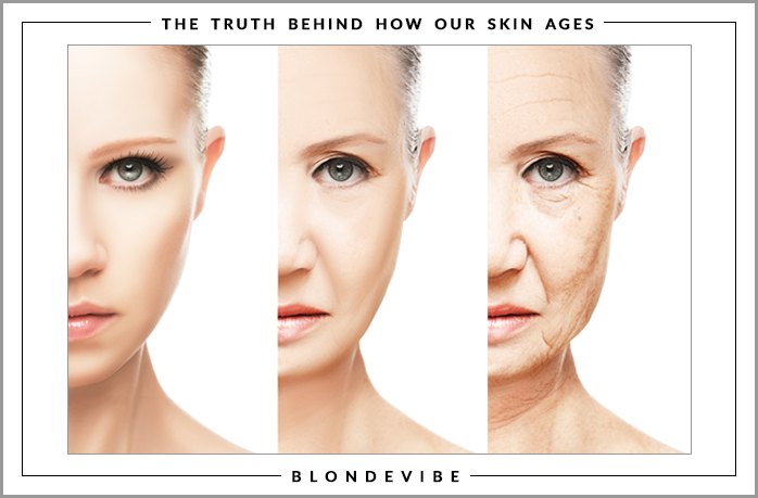 The Aging Process 101: Decode Your Wrinkles
